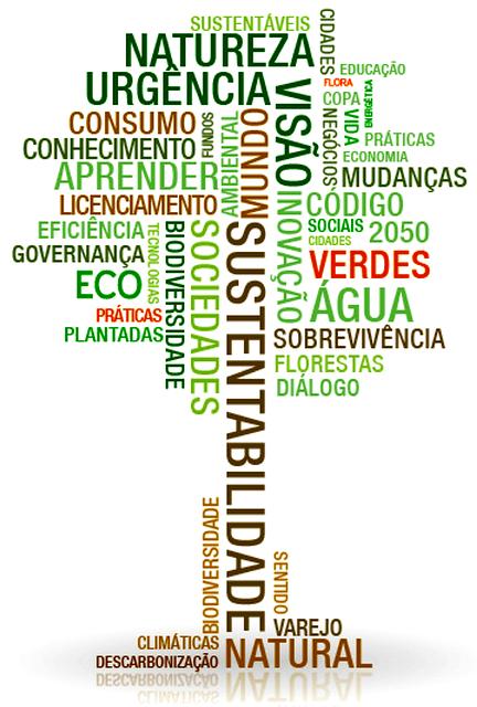 4º Fórum Internacional pelo Desenvolvimento Sustentável
